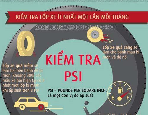 Áp suất lốp xe ô tô và những điều cần biết