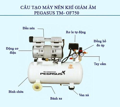 Cấu tạo của máy nén khí giảm âm TM- OF750- 70L