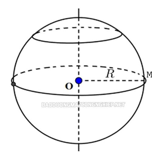 diện tích mặt cầu bán kính r