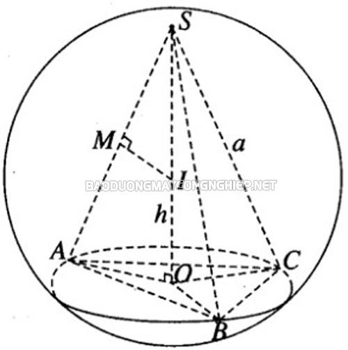 diện tích mặt cầu có bán kính r bằng