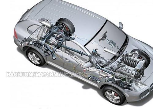 10 xe ô tô bền nhất thế giới